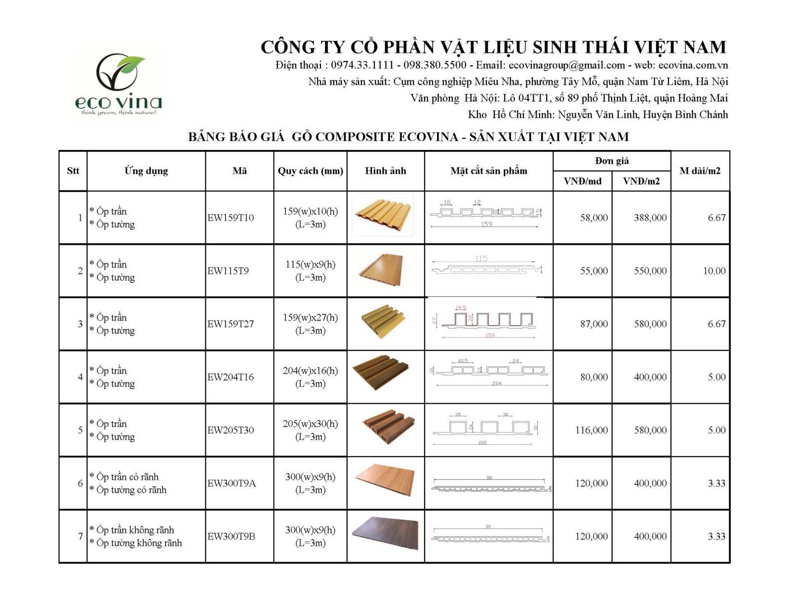 Gỗ nhựa Composite Ecovina