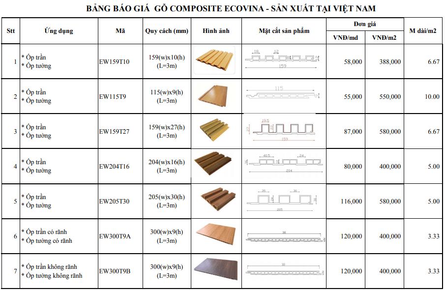 Bảng giá ốp tường trần tường gỗ nhựa composite mới nhất 2019