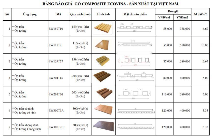 Báo giá tấm nhựa ốp tường PVC- composite giá rẻ cập nhật 8/2019