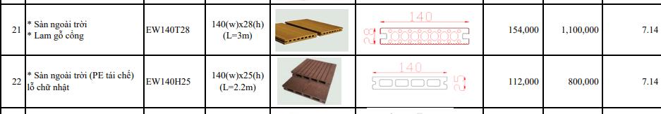 Giá tấm gỗ nhựa composite lót sàn